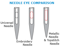 needle-eye